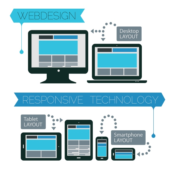 Web Design Responsive Web Design